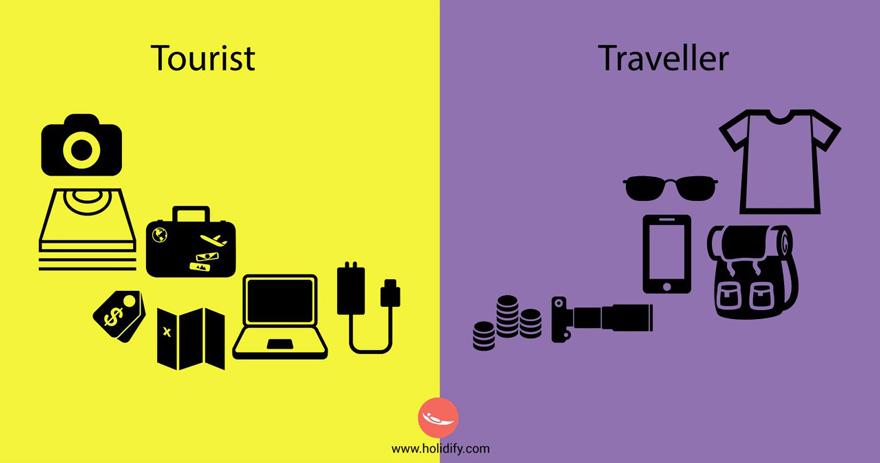 turist ile gezgin arasındaki fark 5
